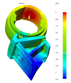 fea_simulation